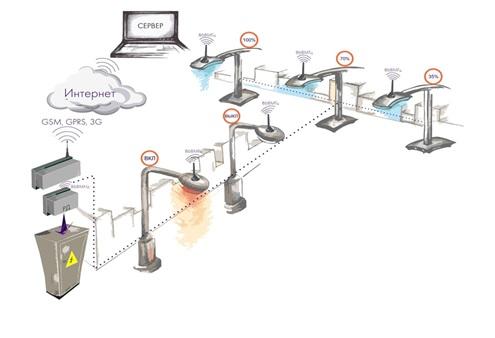 Система управления 2
